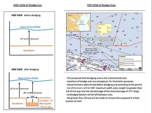 dnr-dredging-man-o-war-shoal-plan